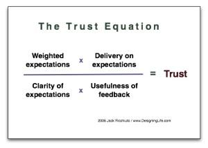 TrustEquation-718721